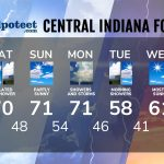 Indiana's Weather For The Weekend