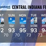 Indiana's Weather For The Holiday Weekend