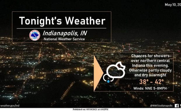 Indiana's Weather Update